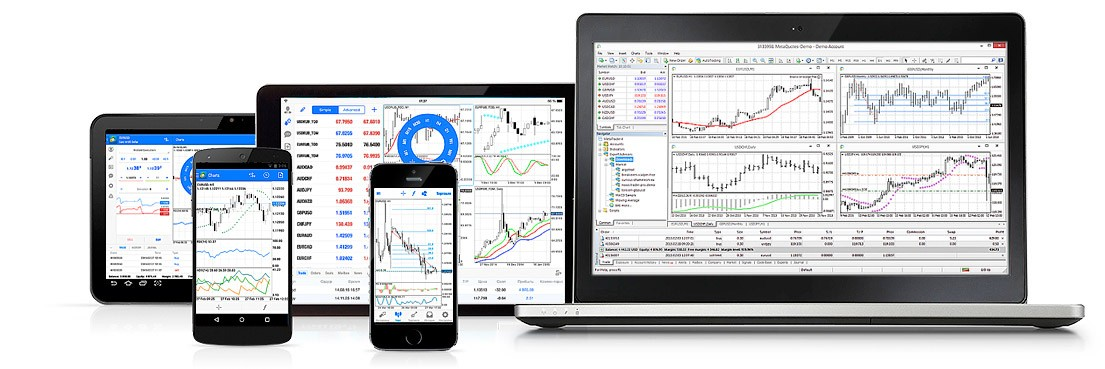 MetaTrader 4 Trading Platform Technical Analysis