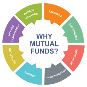 mutual funds advantages